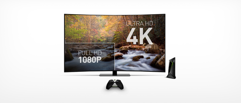 What is 4K?