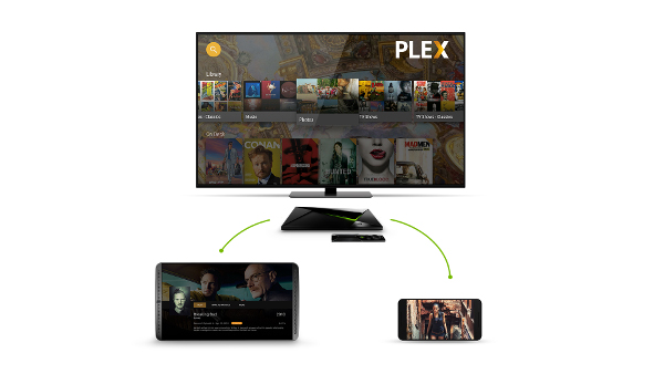 Plex Media Server on SHIELD Pro